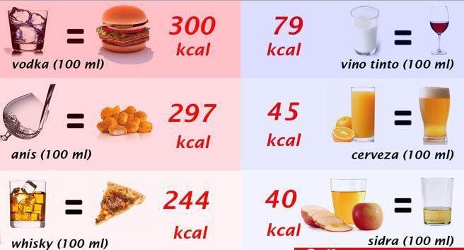 calorias-bebidas-alcoholicas