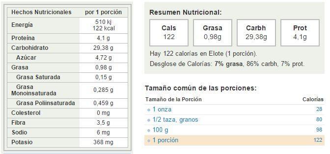 tabla-calorias-elote